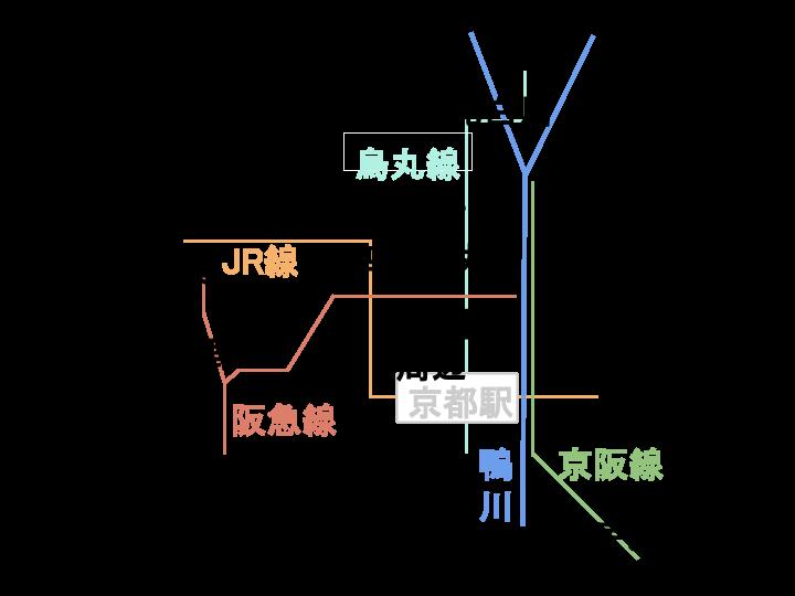 京都市街の地図